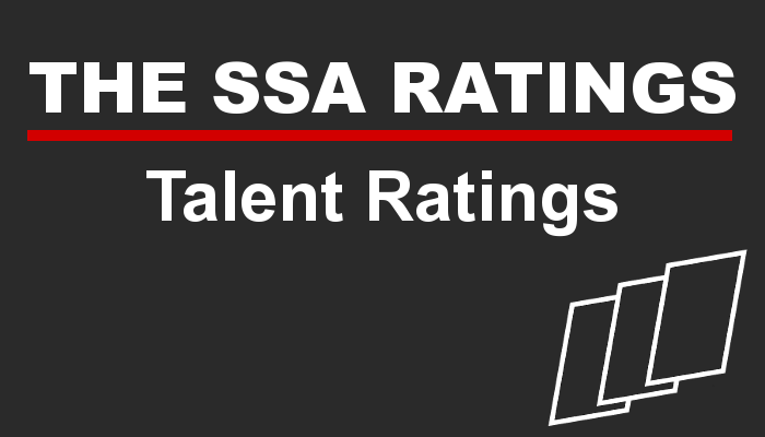 Talent Ratings